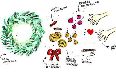wianek świąteczny DIY co jest potrzebne